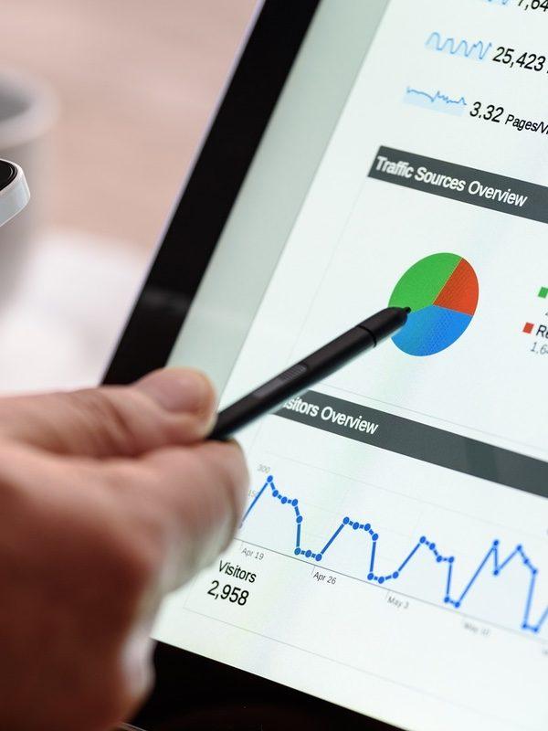 Analytics Adwords